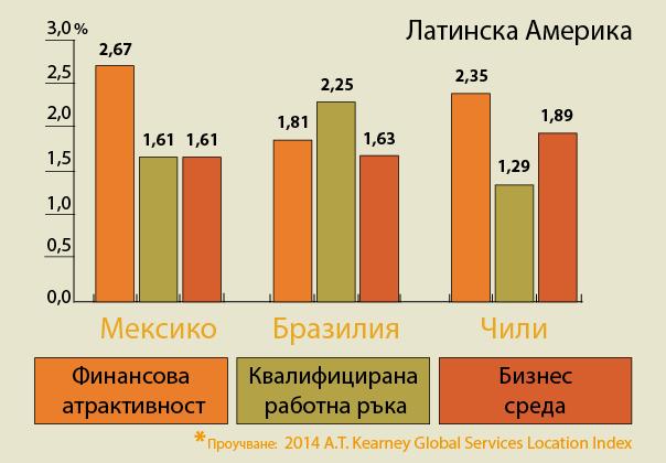 elovitza graphic 1