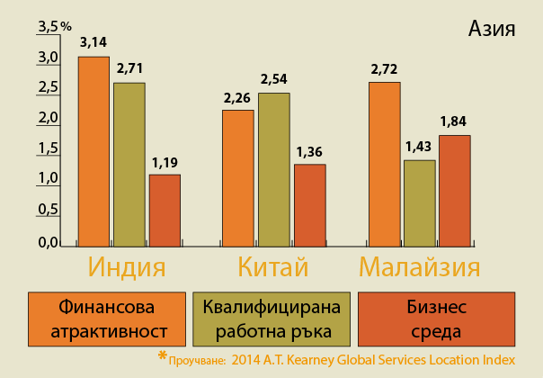 elovitza graphic 2