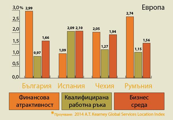 elovitza graphic 3